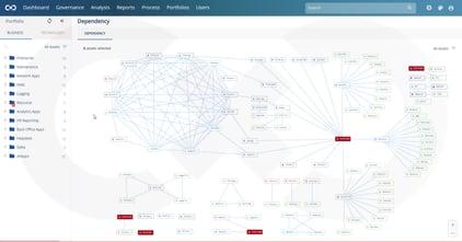 Enterprise Application Dependency Map