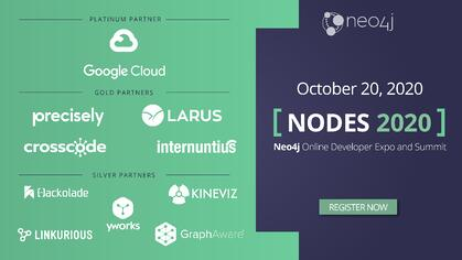 NODES 2020 Sponsor Icon and Promotions Visual