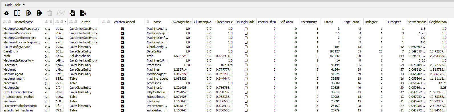 a table of data in the rich client view of the new CodeLogic UI